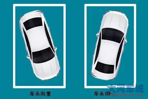 垂直型车位停车时容易出现的问题